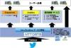 Twitter、NTTデータを含む再販業者へのFirehose提供を8月までに打ち切りへ