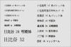 あの昭和の名作ドットフォント15書体が完全復活!JIS第2水準の漢字も揃ったフリーフォント -KHドットフォント
