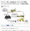 AppBank、リワード広告「今後はやらない」――「モンスト攻略」から「オーブプレゼント」が消えた理由