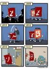 Flashの時代終了!Adobe Flashの歴史を描いた1枚のイラストが話題!