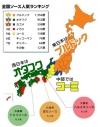 中部エリア「コーミだろ!」西日本・東日本「!!?」 全国ご当地ソース人気投票で出身地別にソースの好みがくっきり