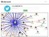 """そのツイート、どう広まった? Twitterの拡散経路を可視化、""""インフルエンサー""""分かるツール無料公開"""
