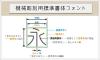 2016年用、日本語のフリーフォント201種類のまとめ -商用サイトだけでなく紙や同人誌などの利用も明記