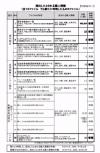 大阪・堺市、有権者68万人分の個人情報流出が判明 職員が無断でレンタルサーバに保存 懲戒免職に