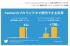 Twitter、タイムラインのトップに広告動画が表示される「First View」発表